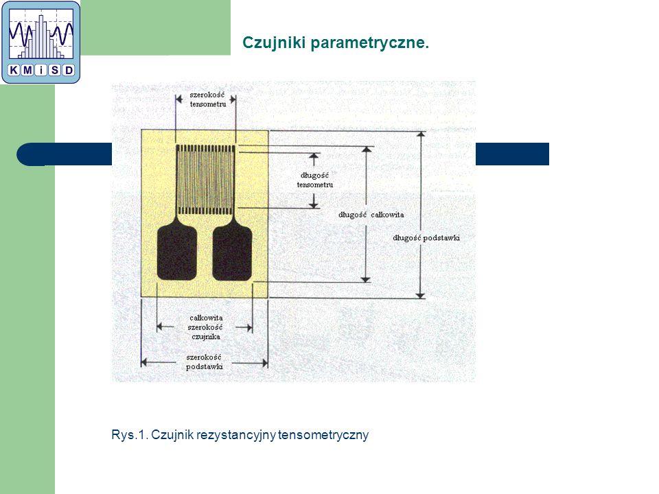Rys.1. Czujnik rezystancyjny tensometryczny Czujniki parametryczne.