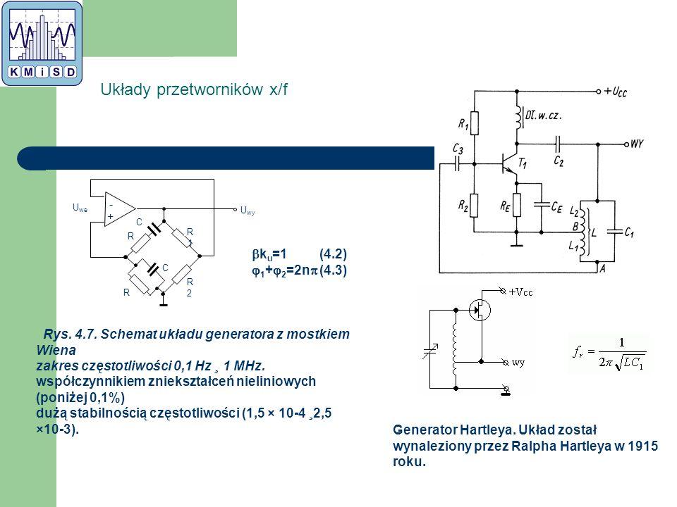 + R1R1 R2R2 R C R C U wy U we -  k u =1(4.2)  1 +  2 =2n  (4.3) Rys.
