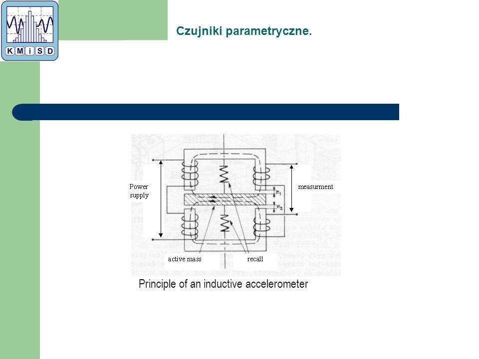 Principle of an inductive accelerometer Czujniki parametryczne.