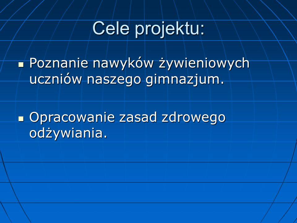Cele projektu: Poznanie nawyków żywieniowych uczniów naszego gimnazjum.