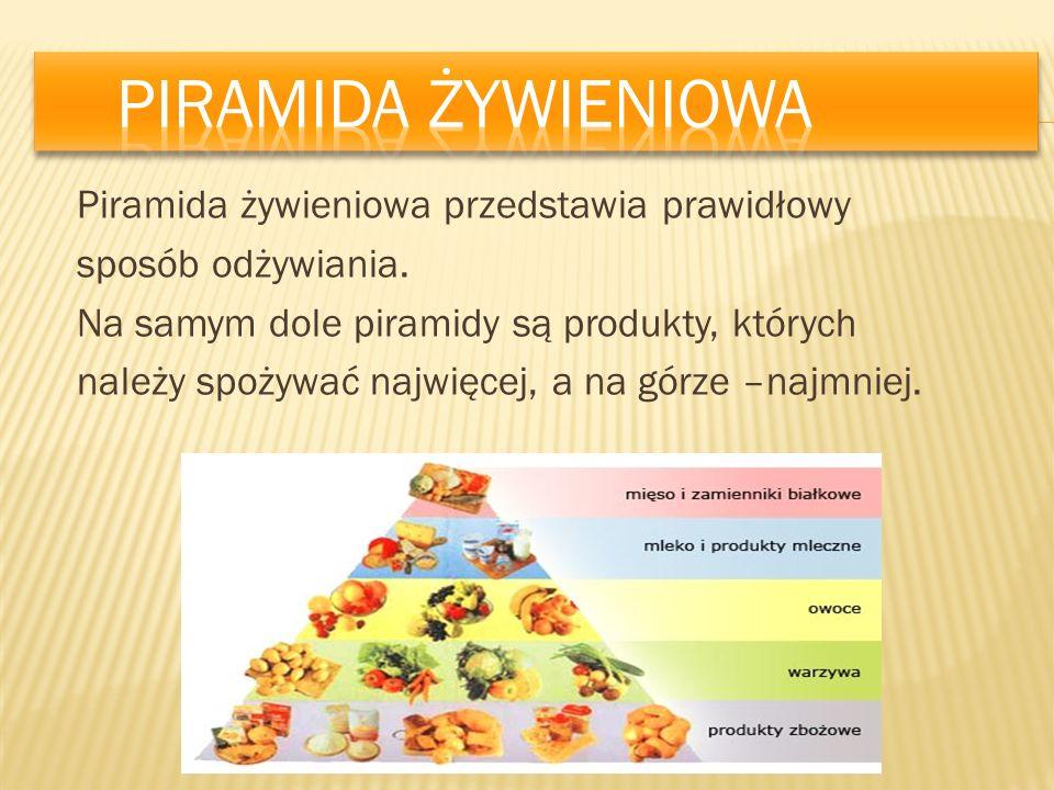 Piramida żywieniowa przedstawia prawidłowy sposób odżywiania.