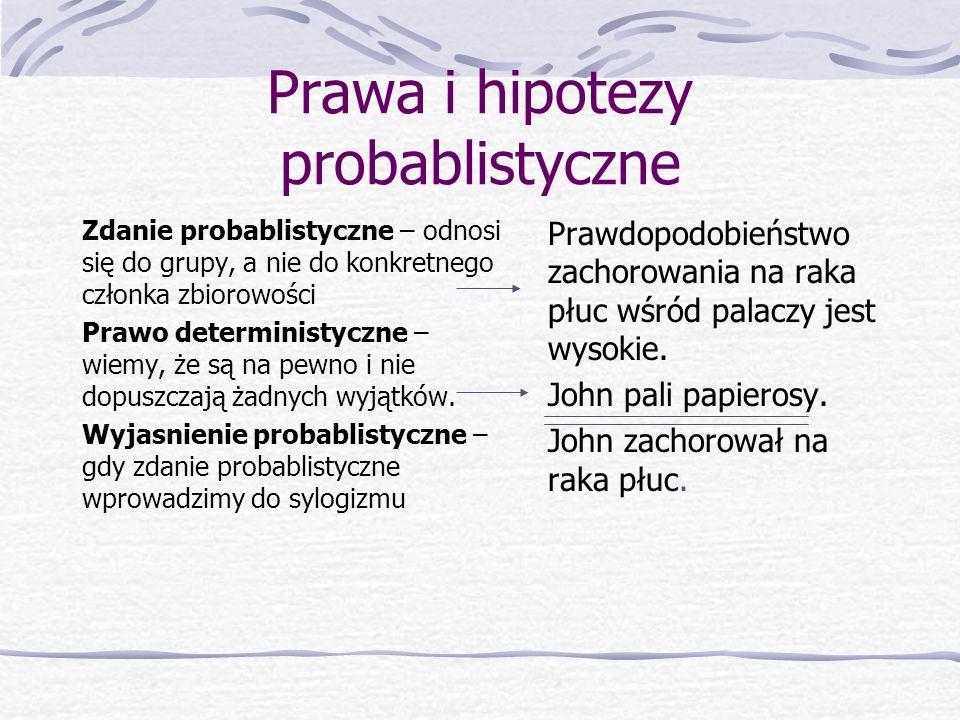 Prawa i hipotezy probablistyczne Zdanie probablistyczne – odnosi się do grupy, a nie do konkretnego członka zbiorowości Prawo deterministyczne – wiemy, że są na pewno i nie dopuszczają żadnych wyjątków.