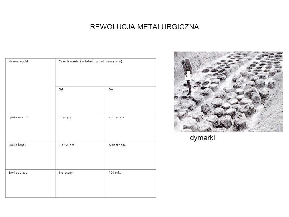 REWOLUCJA METALURGICZNA Nazwa epokiCzas trwania (w latach przed naszą erą) OdDo Epoka miedzi5 tysięcy2,5 tysiąca Epoka brązu2,5 tysiącatysięcznego Epoka żelazaTysięczny700 roku dymarki