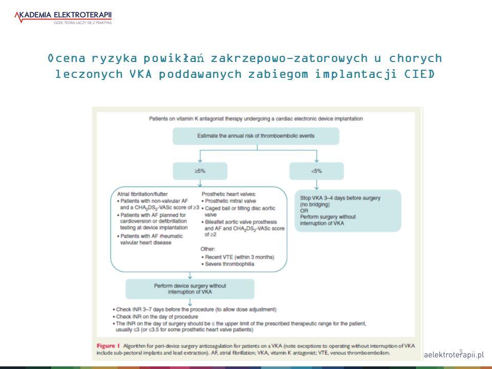3 Ocena ryzyka powikłań zakrzepowo-zatorowych u chorych leczonych VKA poddawanych zabiegom implantacji CIED