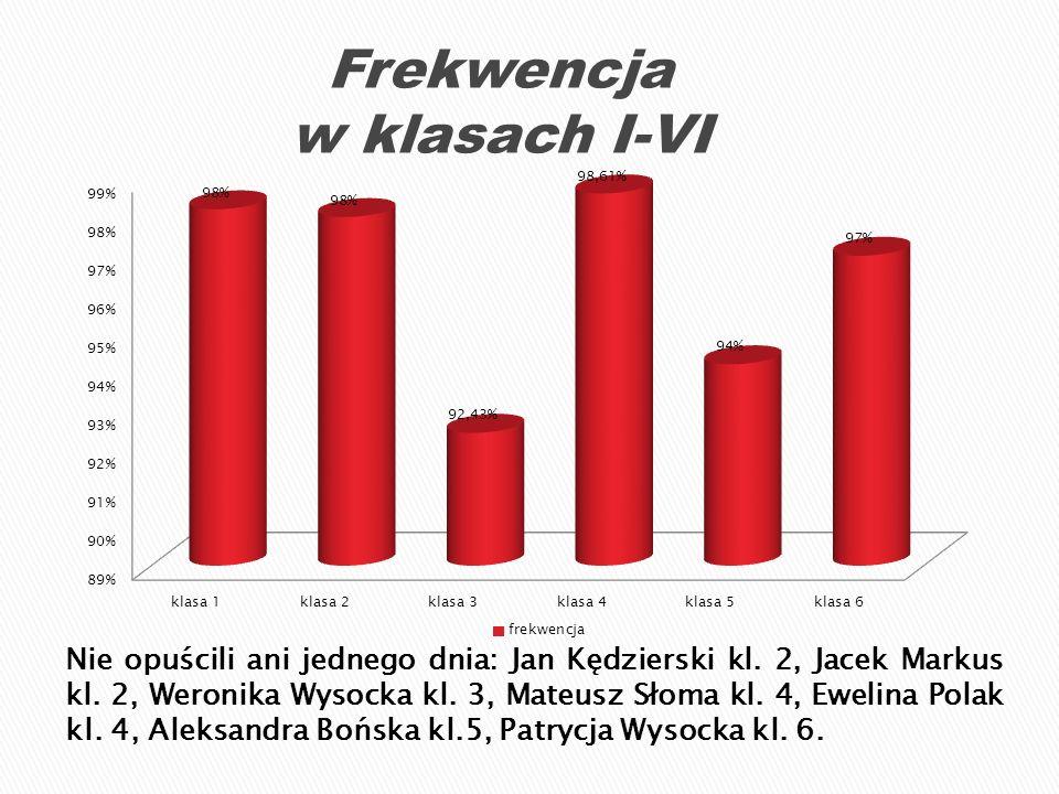 Wychowawcą oddziału przedszkolnego 3 i 4-latków jest pani Katarzyna Wyszyńska.