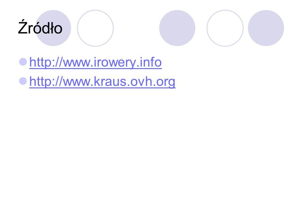 Źródło http://www.irowery.info http://www.kraus.ovh.org
