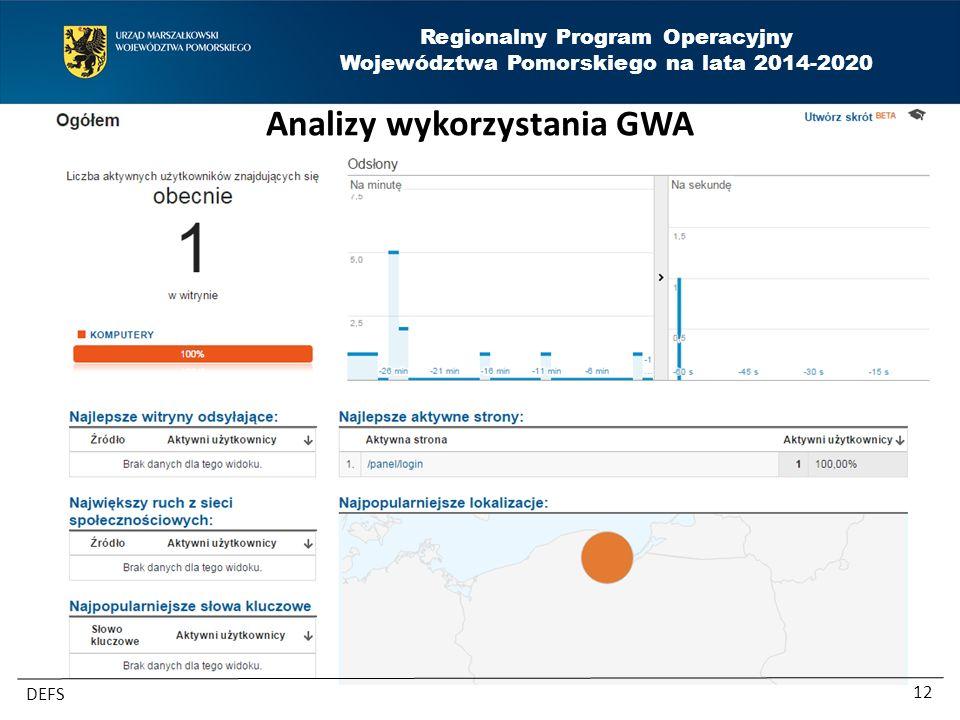 Regionalny Program Operacyjny Województwa Pomorskiego na lata 2014-2020 DEFS 12 Analizy wykorzystania GWA