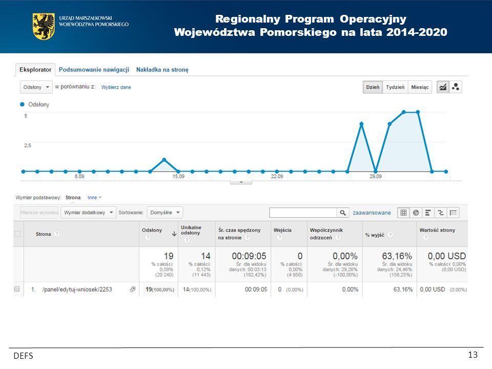 Regionalny Program Operacyjny Województwa Pomorskiego na lata 2014-2020 DEFS 13