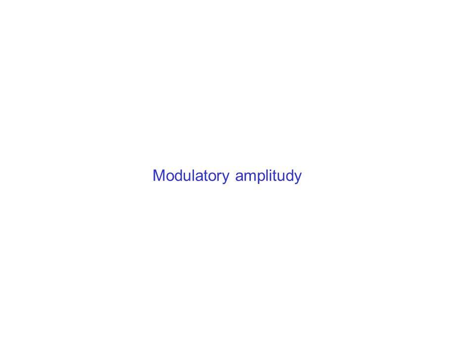 Modulatory amplitudy
