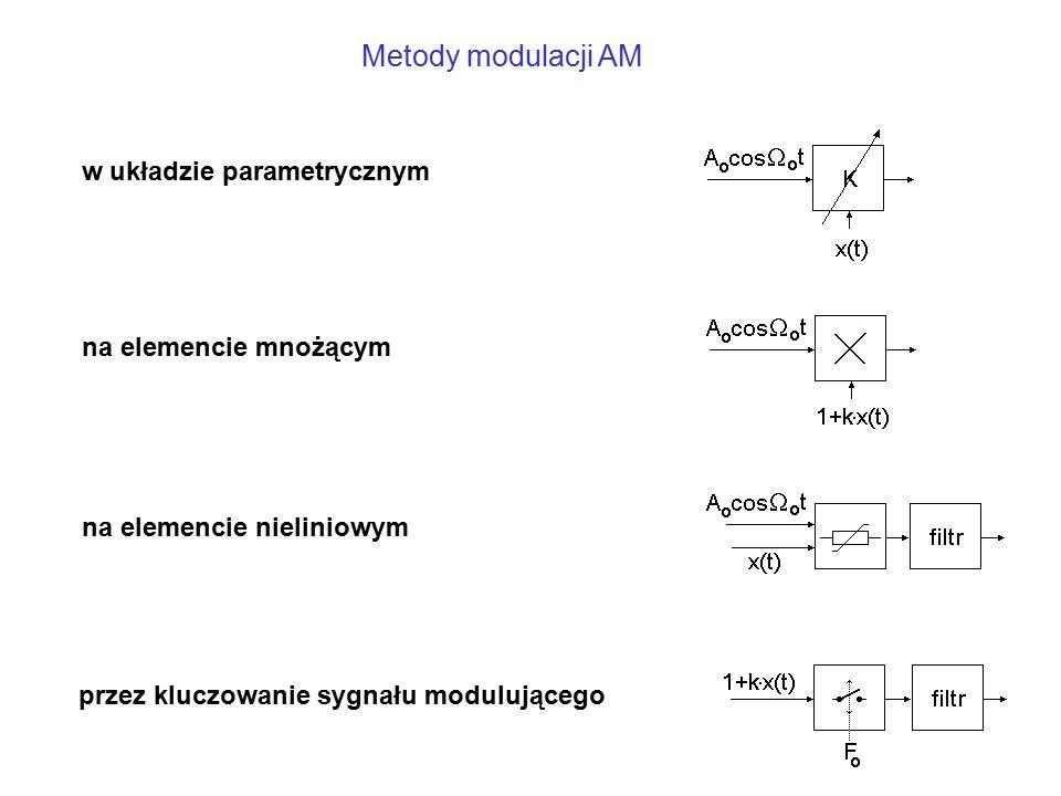 Metody modulacji AM w układzie parametrycznym na elemencie mnożącym na elemencie nieliniowym przez kluczowanie sygnału modulującego