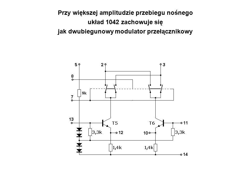 Przy większej amplitudzie przebiegu nośnego układ 1042 zachowuje się jak dwubiegunowy modulator przełącznikowy