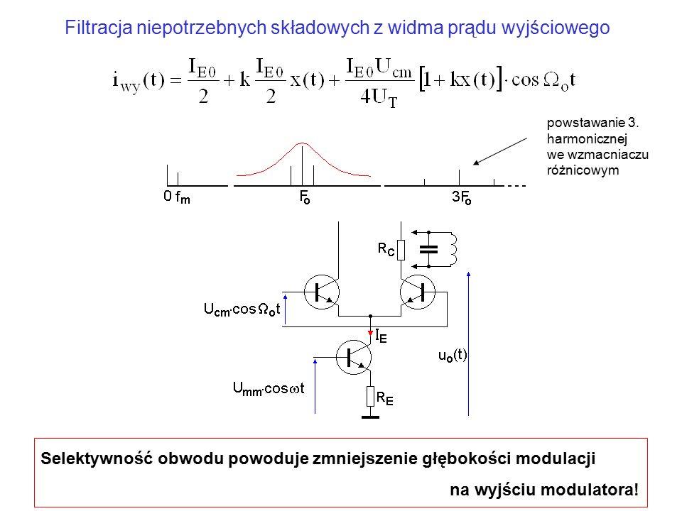 Selektywność obwodu powoduje zmniejszenie głębokości modulacji na wyjściu modulatora! Filtracja niepotrzebnych składowych z widma prądu wyjściowego po