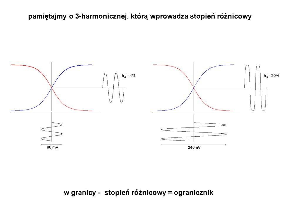 Końcowy schemat modulatora Jeżeli R E jest zbyt mały ze względu na stabilizację punktu pracy… dla określenia głębokości modulacji istotny jest spadek napięcia na R E1
