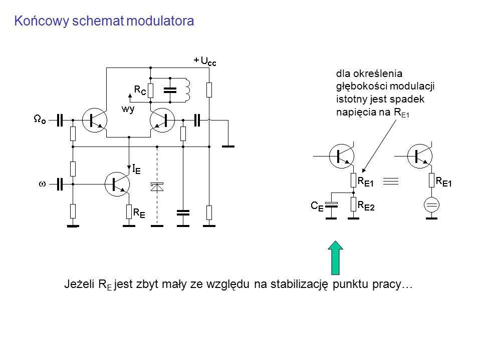 Końcowy schemat modulatora Jeżeli R E jest zbyt mały ze względu na stabilizację punktu pracy… dla określenia głębokości modulacji istotny jest spadek