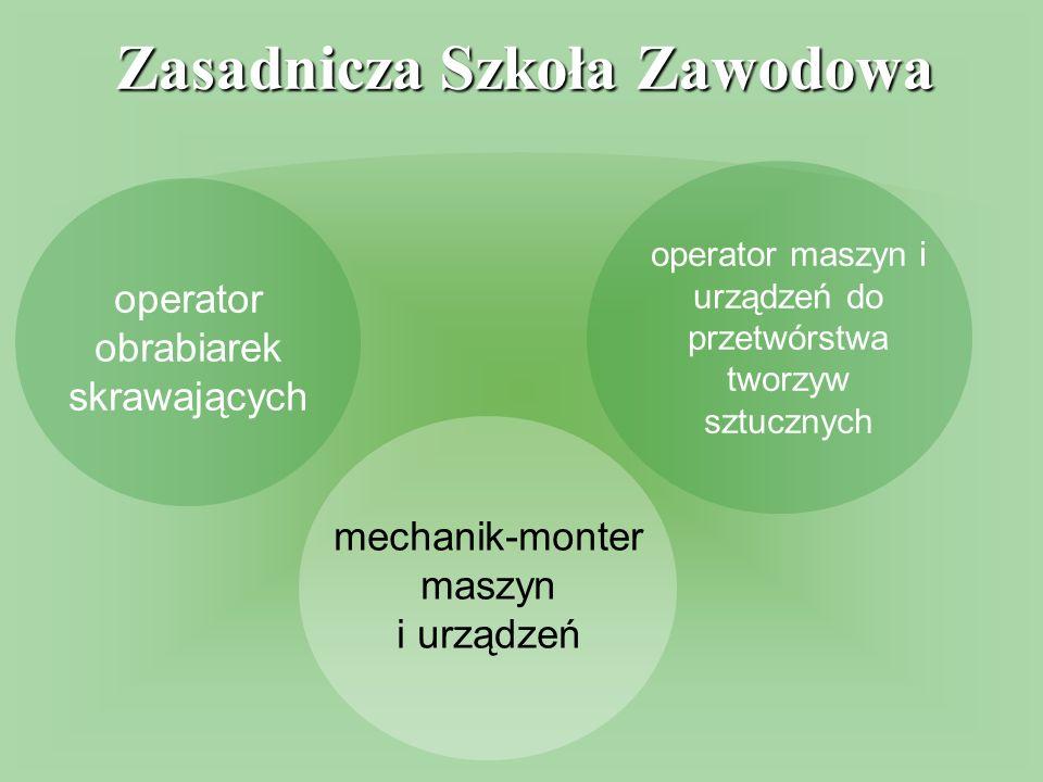 Zasadnicza Szkoła Zawodowa operator obrabiarek skrawających mechanik-monter maszyn i urządzeń operator maszyn i urządzeń do przetwórstwa tworzyw sztucznych