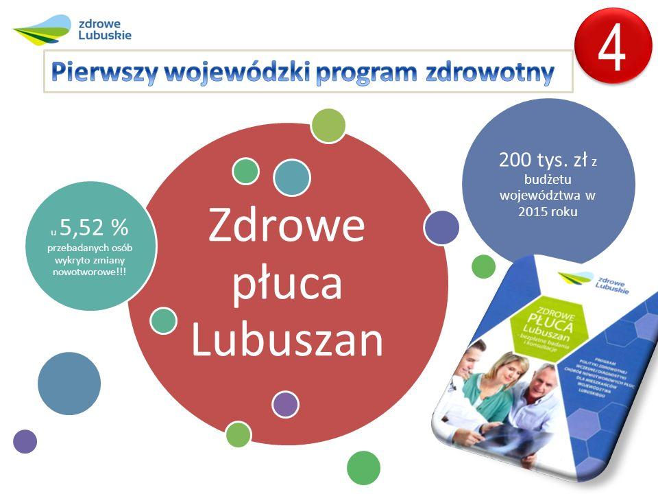 Zdrowe płuca Lubuszan u 5,52 % przebadanych osób wykryto zmiany nowotworowe!!.