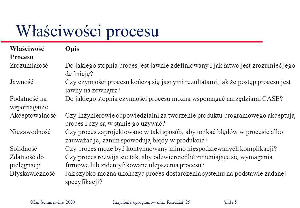 ©Ian Sommerville 2000Inżynieria oprogramowania, Rozdział 25 Slide 5 Właściwości procesu WłaściwośćOpis Procesu ZrozumiałośćDo jakiego stopnia proces jest jawnie zdefiniowany i jak łatwo jest zrozumieć jego definicję.