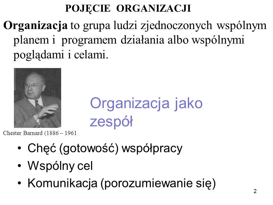 Organizacja jako zespół Chęć (gotowość) współpracy Wspólny cel Komunikacja (porozumiewanie się) Chester Barnard (1886 – 1961 2 POJĘCIE ORGANIZACJI Org