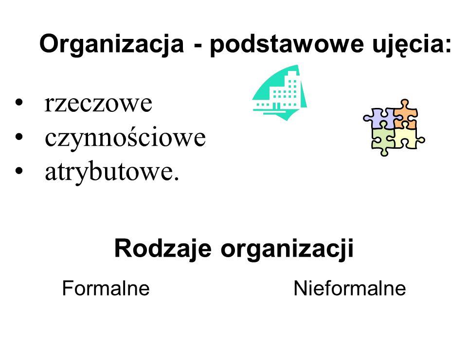 rzeczowe czynnościowe atrybutowe. Organizacja - podstawowe ujęcia: Rodzaje organizacji Formalne Nieformalne
