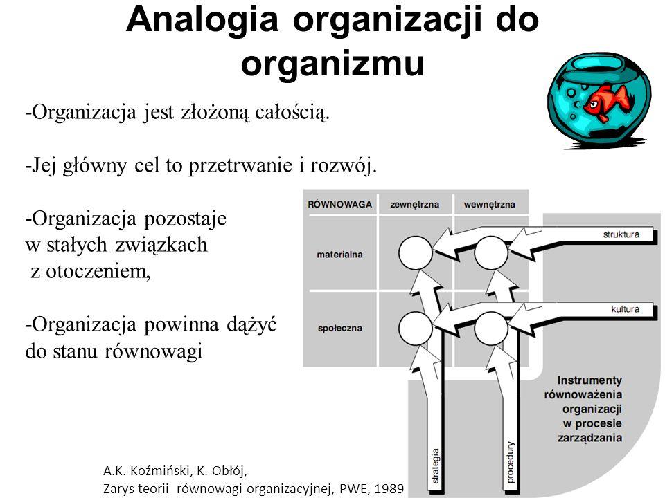 -Organizacja jest złożoną całością. -Jej główny cel to przetrwanie i rozwój. -Organizacja pozostaje w stałych związkach z otoczeniem, -Organizacja pow