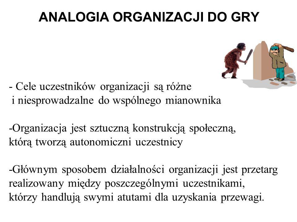 - Cele uczestników organizacji są różne i niesprowadzalne do wspólnego mianownika -Organizacja jest sztuczną konstrukcją społeczną, którą tworzą autonomiczni uczestnicy -Głównym sposobem działalności organizacji jest przetarg realizowany między poszczególnymi uczestnikami, którzy handlują swymi atutami dla uzyskania przewagi.