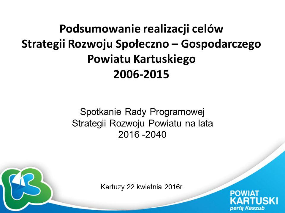 Podsumowanie realizacji celów Strategii Rozwoju Społeczno – Gospodarczego Powiatu Kartuskiego 2006-2015 Spotkanie Rady Programowej Strategii Rozwoju P