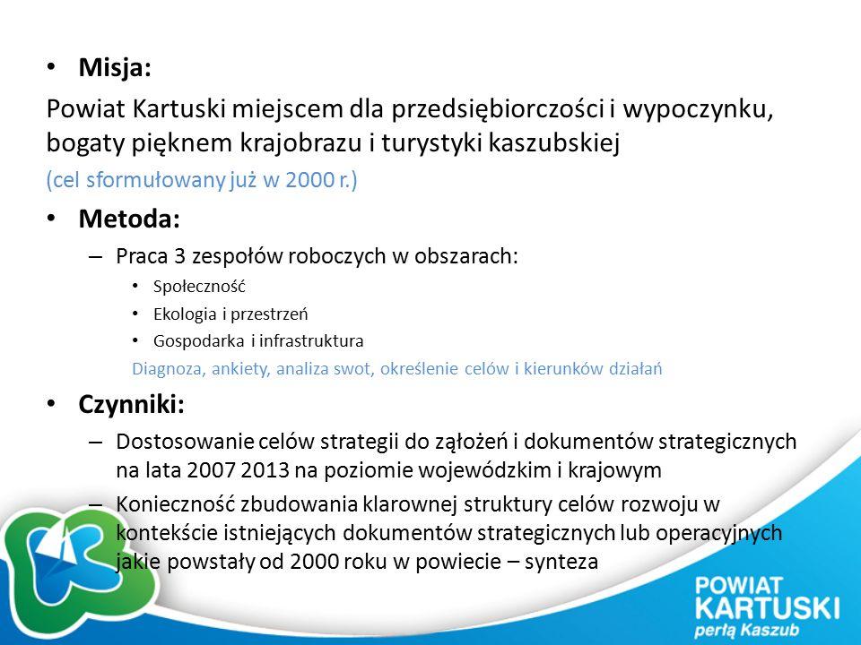 Misja: Powiat Kartuski miejscem dla przedsiębiorczości i wypoczynku, bogaty pięknem krajobrazu i turystyki kaszubskiej (cel sformułowany już w 2000 r.