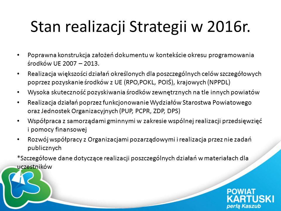Stan realizacji Strategii w 2016r. Poprawna konstrukcja założeń dokumentu w kontekście okresu programowania środków UE 2007 – 2013. Realizacja większo