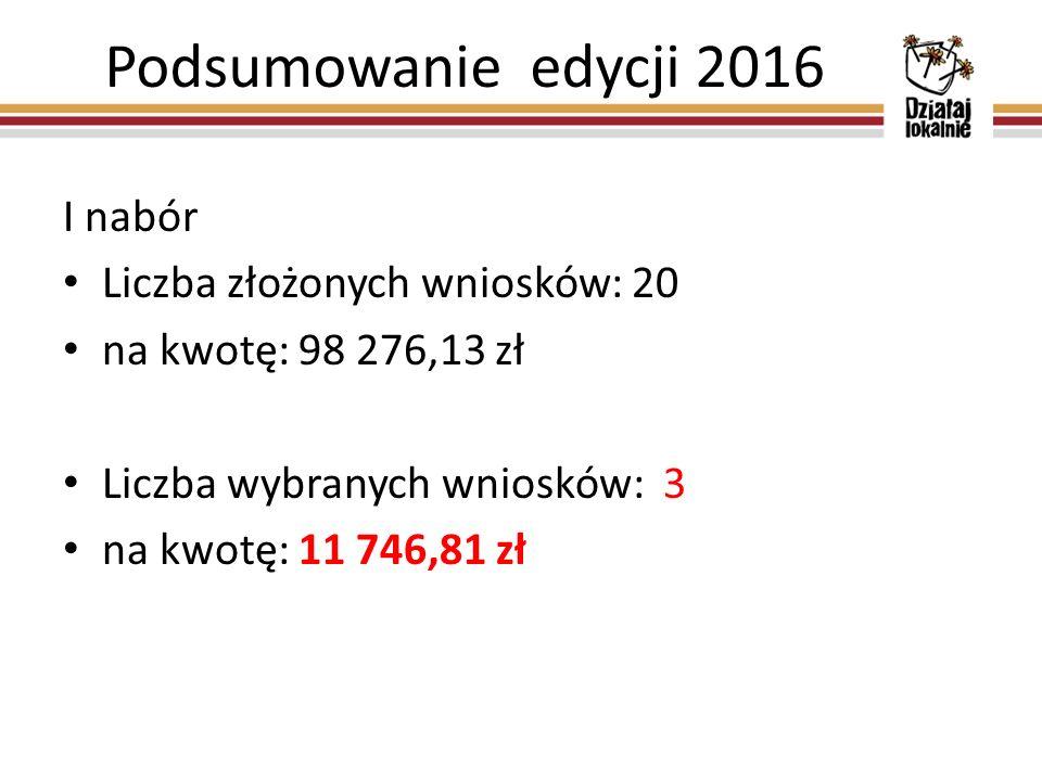Podsumowanie edycji 2016 I nabór Liczba złożonych wniosków: 20 na kwotę: 98 276,13 zł Liczba wybranych wniosków: 3 na kwotę: 11 746,81 zł