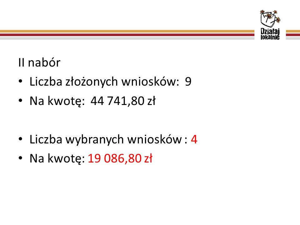 Kwota dotacji przyznanych w ramach dwóch naborów: 30 833,61 zł Sposób finansowania dotacji: 50% ARFP 50% środki ze składek członkowskich Gmin na terenie, których realizowane są dofinansowane wnioski: Gmina Milicz: 9 064,50 zł Gmina Żmigród: 2 850,00 zł Gmina Sośnie: 1 907,91 zł Gmina Twardogóra:1 594,40 zł