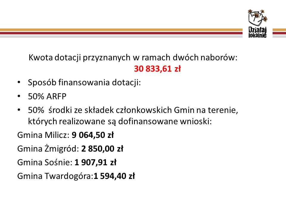 W ramach kolejnego, III naboru, planowanego na 16.07.2016 – 16.08.2016 do rozdysponowania pozostało: 27 166,39 zł