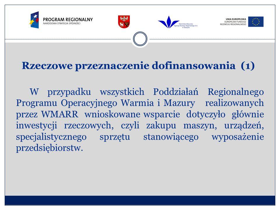 Rzeczowe przeznaczenie dofinansowania (1) W przypadku wszystkich Poddziałań Regionalnego Programu Operacyjnego Warmia i Mazury realizowanych przez WMA