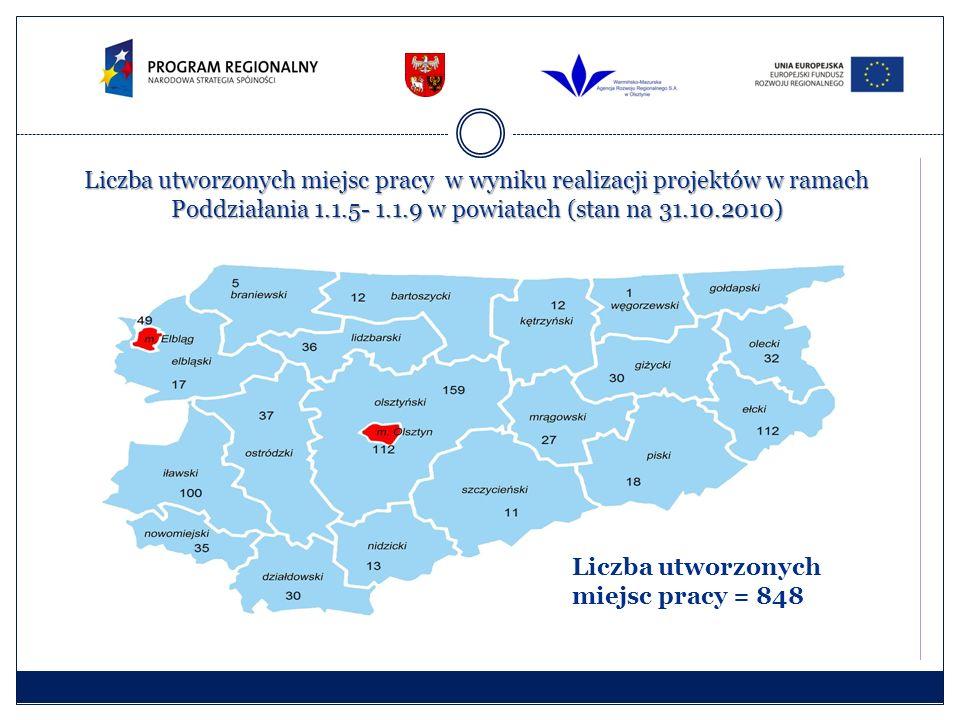 Liczba utworzonych miejsc pracy w wyniku realizacji projektów w ramach Poddziałania 1.1.5- 1.1.9 w powiatach (stan na 31.10.2010) Liczba utworzonych miejsc pracy = 848