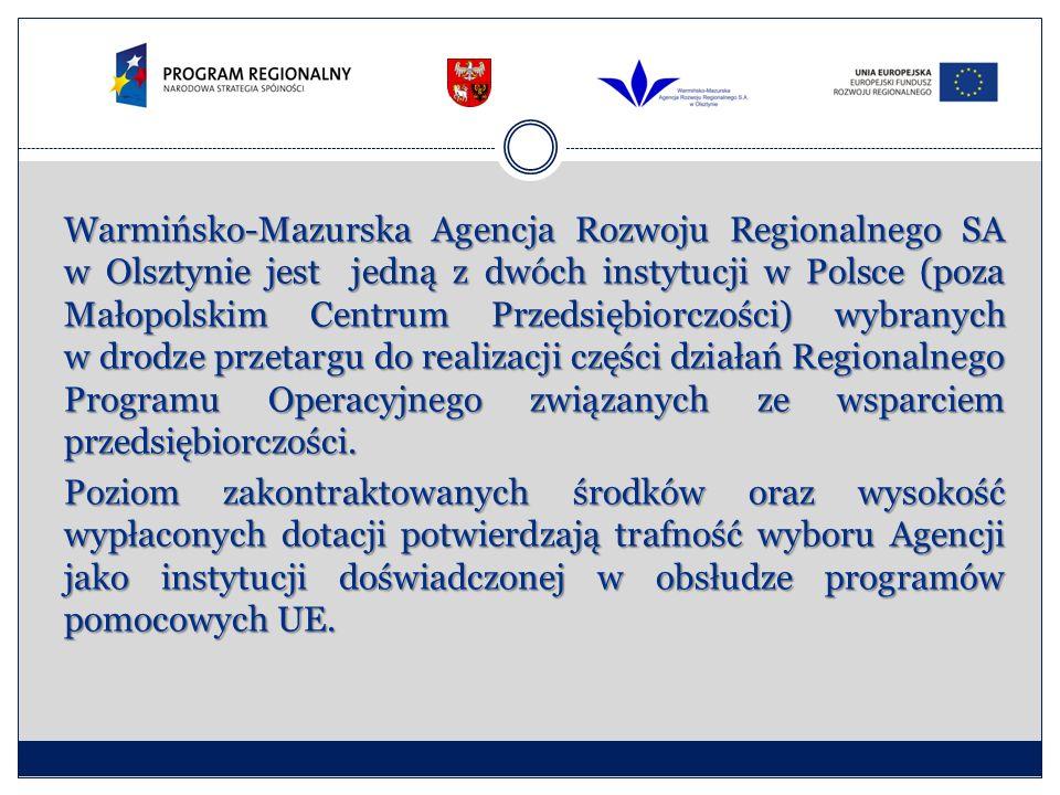 Warmińsko-Mazurska Agencja Rozwoju Regionalnego SA w Olsztynie jest jedną z dwóch instytucji w Polsce (poza Małopolskim Centrum Przedsiębiorczości) wybranych w drodze przetargu do realizacji części działań Regionalnego Programu Operacyjnego związanych ze wsparciem przedsiębiorczości.