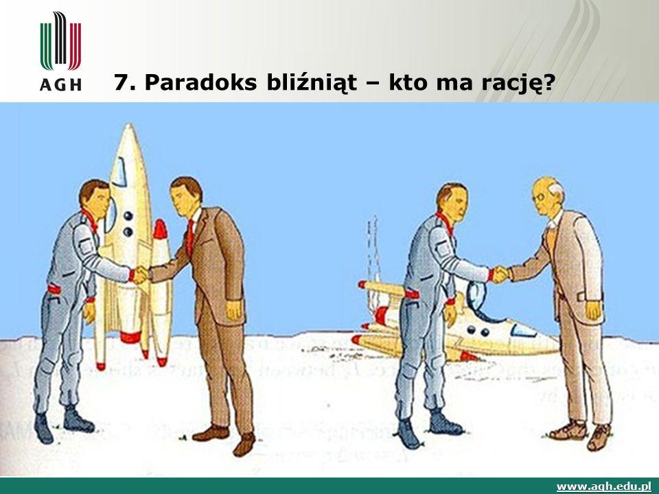 7. Paradoks bliźniąt – kto ma rację? www.agh.edu.pl