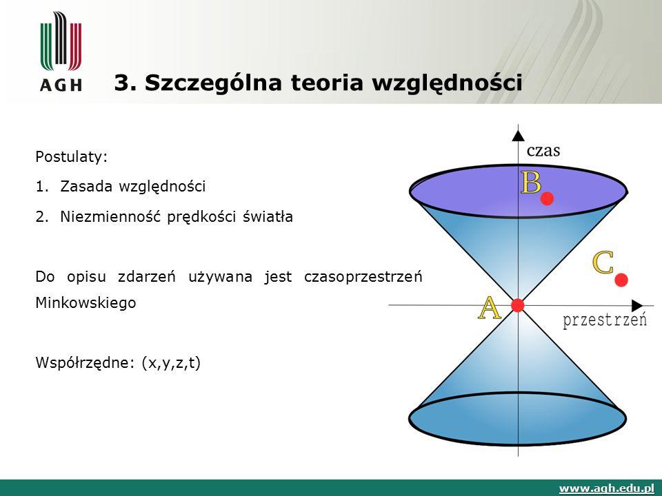 3. Szczególna teoria względności Postulaty: 1.Zasada względności 2.Niezmienność prędkości światła Do opisu zdarzeń używana jest czasoprzestrzeń Minkow