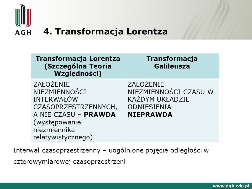 4. Transformacja Lorentza Interwał czasoprzestrzenny – uogólnione pojęcie odległości w czterowymiarowej czasoprzestrzeni www.agh.edu.pl Transformacja