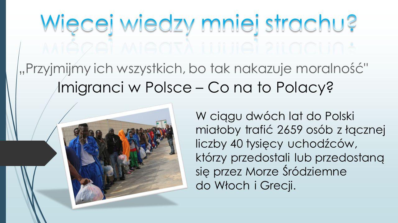 """""""Przyjmijmy ich wszystkich, bo tak nakazuje moralność Imigranci w Polsce – Co na to Polacy."""