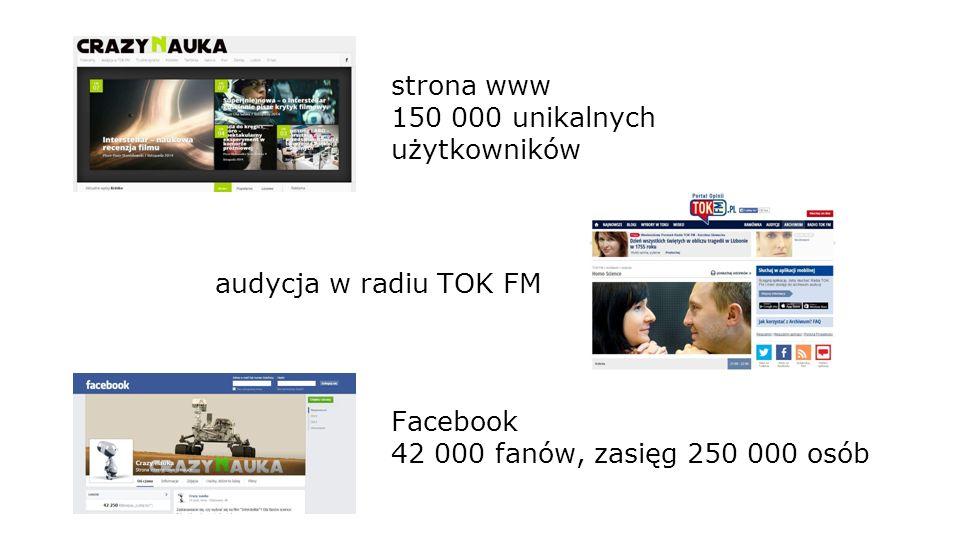 strona www 150 000 unikalnych użytkowników audycja w radiu TOK FM Facebook 42 000 fanów, zasięg 250 000 osób