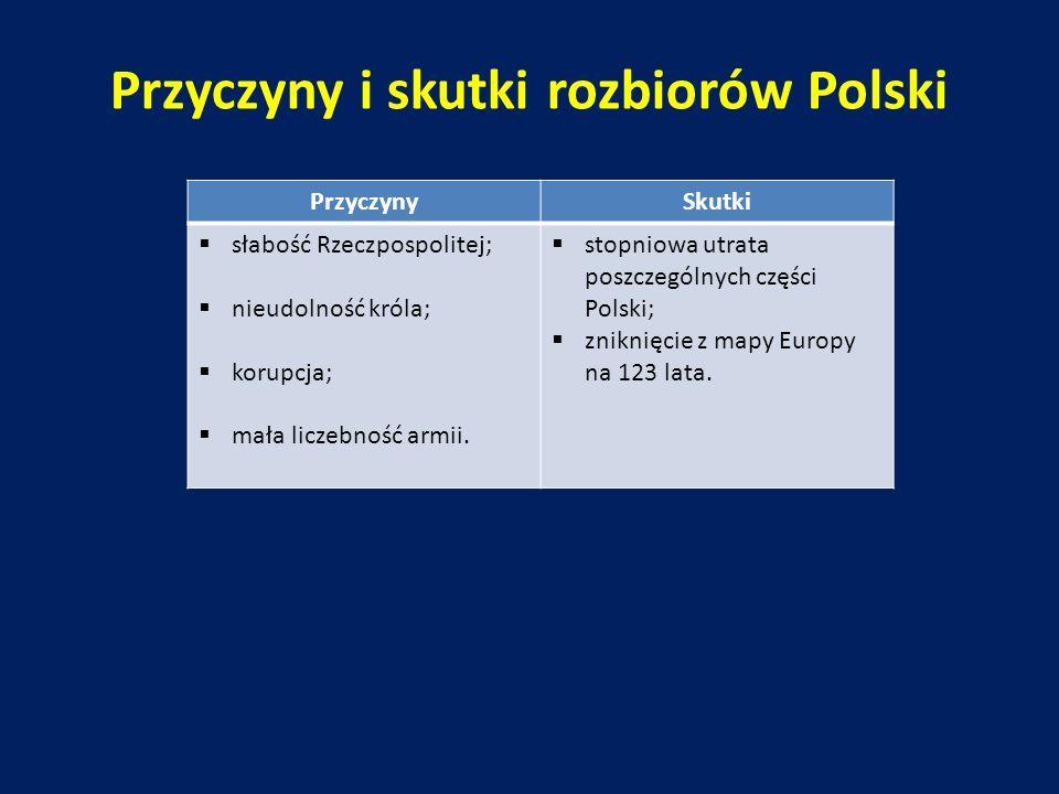 Przyczyny i skutki rozbiorów Polski PrzyczynySkutki  słabość Rzeczpospolitej;  nieudolność króla;  korupcja;  mała liczebność armii.