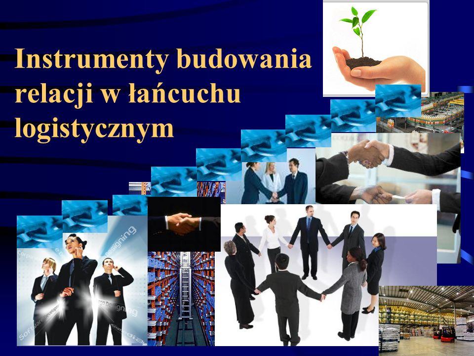 """Współpraca """"wirtualna www.business2business.com Platforma, która dostarcza ofert kupna i sprzedaży."""