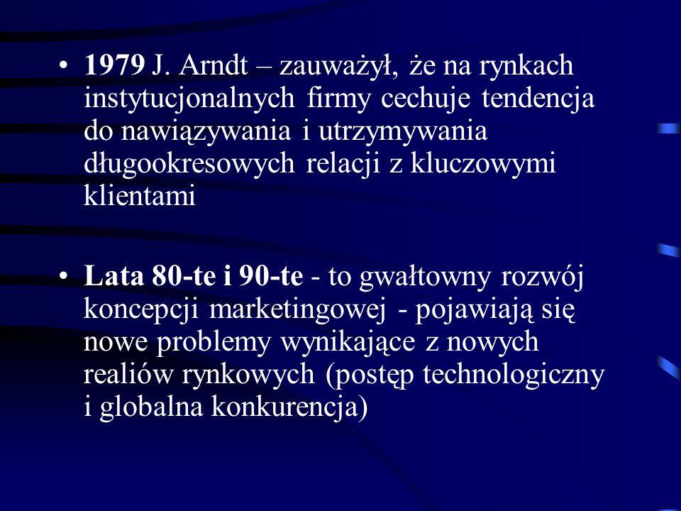 1979 J. Arndt – zauważył, że na rynkach instytucjonalnych firmy cechuje tendencja do nawiązywania i utrzymywania długookresowych relacji z kluczowymi