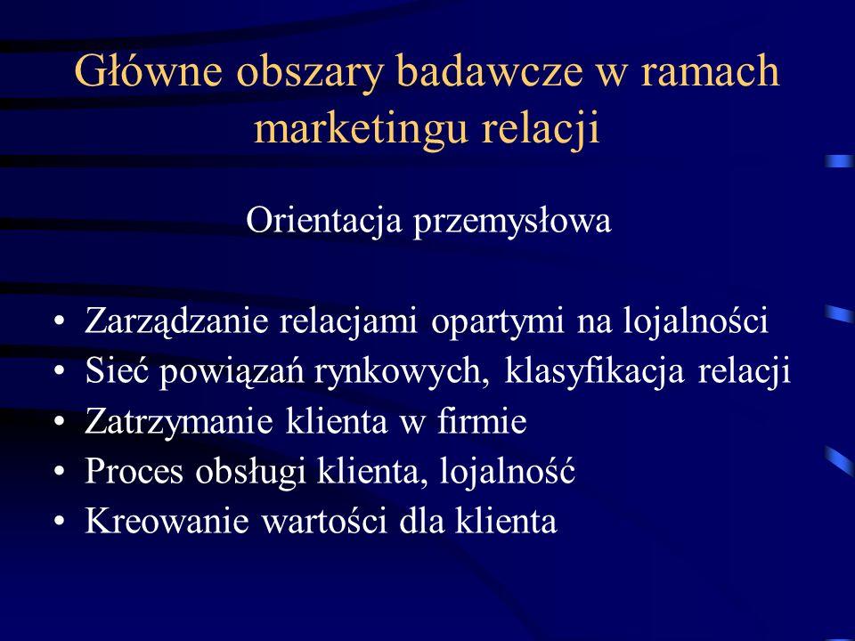 Główne obszary badawcze w ramach marketingu relacji Orientacja przemysłowa Zarządzanie relacjami opartymi na lojalności Sieć powiązań rynkowych, klasy