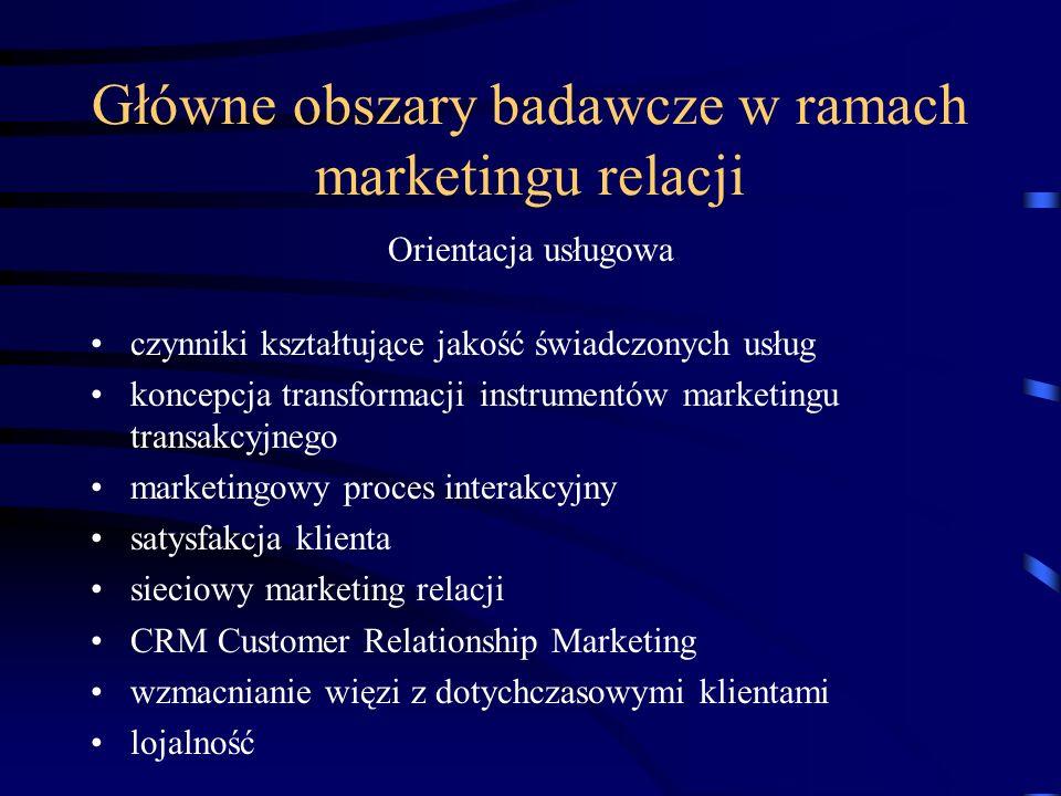 Główne obszary badawcze w ramach marketingu relacji Orientacja usługowa czynniki kształtujące jakość świadczonych usług koncepcja transformacji instru
