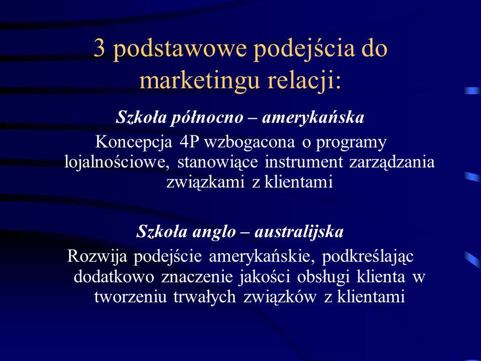 3 podstawowe podejścia do marketingu relacji: Szkoła północno – amerykańska Koncepcja 4P wzbogacona o programy lojalnościowe, stanowiące instrument za