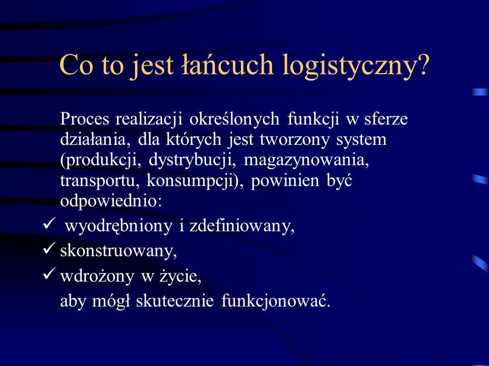 Co to jest łańcuch logistyczny? Proces realizacji określonych funkcji w sferze działania, dla których jest tworzony system (produkcji, dystrybucji, ma