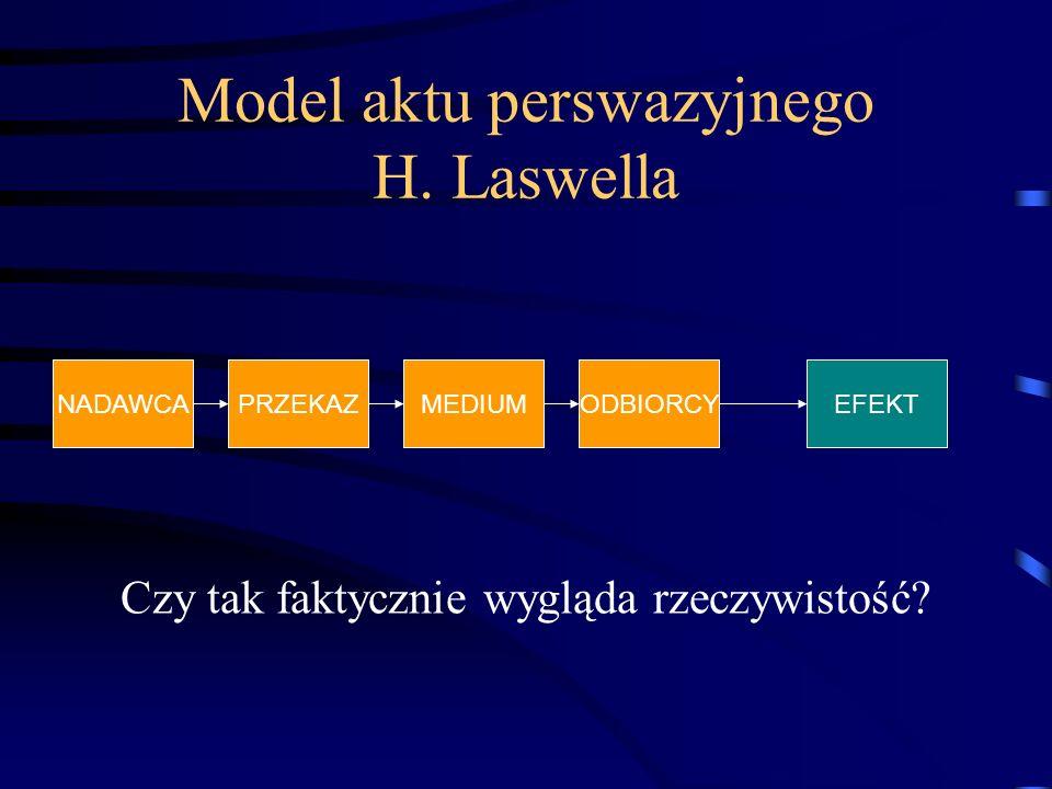Model aktu perswazyjnego H. Laswella Czy tak faktycznie wygląda rzeczywistość? NADAWCAPRZEKAZMEDIUMODBIORCYEFEKT