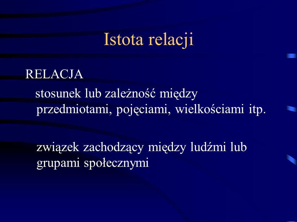 Istota relacji RELACJA stosunek lub zależność między przedmiotami, pojęciami, wielkościami itp. związek zachodzący między ludźmi lub grupami społeczny