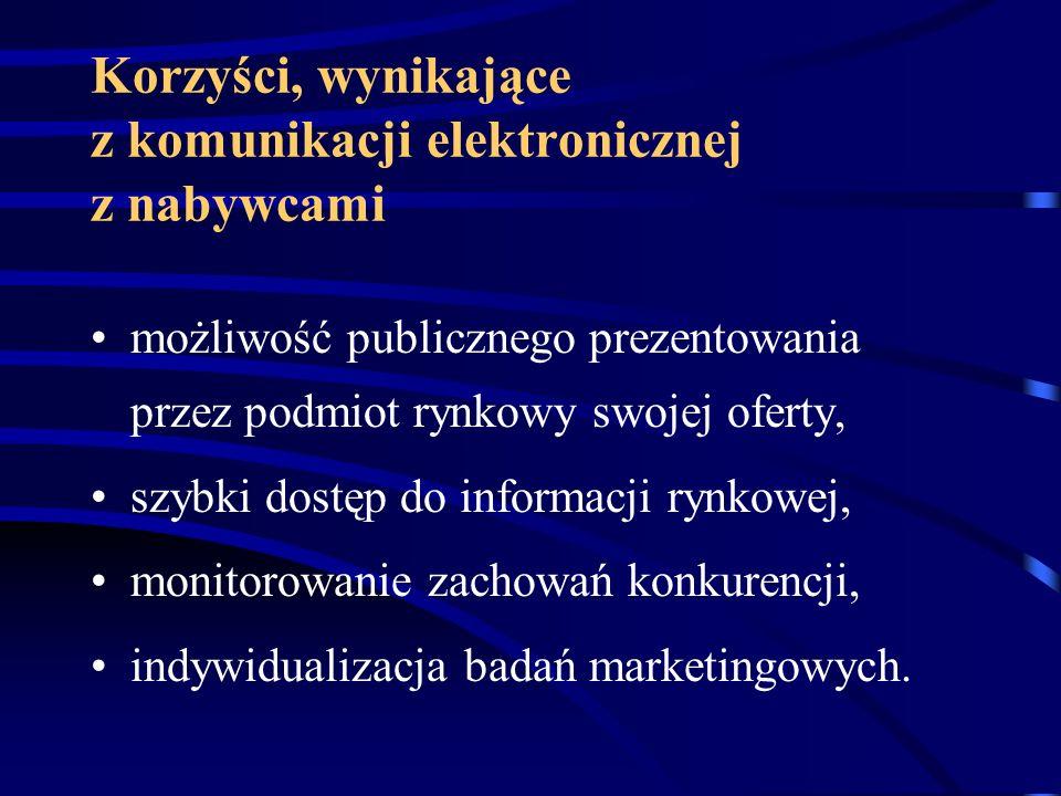 Korzyści, wynikające z komunikacji elektronicznej z nabywcami możliwość publicznego prezentowania przez podmiot rynkowy swojej oferty, szybki dostęp d