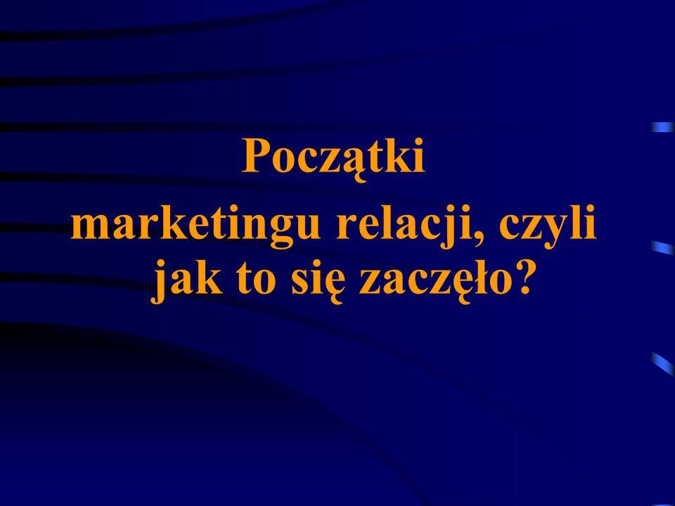 Główne obszary badawcze w ramach marketingu relacji Orientacja usługowa czynniki kształtujące jakość świadczonych usług koncepcja transformacji instrumentów marketingu transakcyjnego marketingowy proces interakcyjny satysfakcja klienta sieciowy marketing relacji CRM Customer Relationship Marketing wzmacnianie więzi z dotychczasowymi klientami lojalność